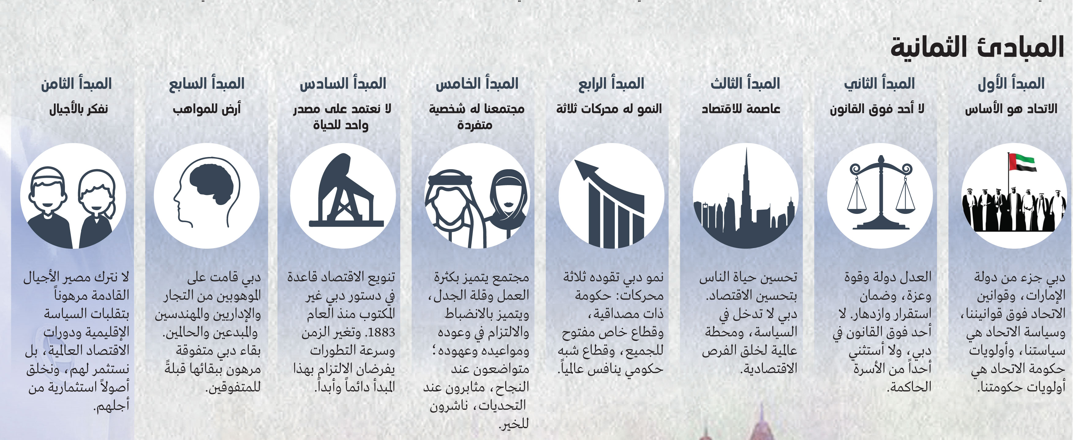 Has Announced Eight Principles For Governance And Government In Dubai He Recommended That All Those Responsible Abide By The Circumstances